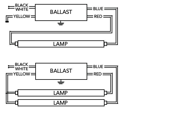 t12 4 lamp ballast 1 wiring diagram for emergency ballast the wiring diagram T8 Instant Start Ballast Wiring at mifinder.co