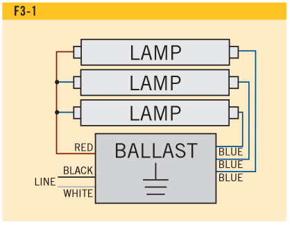 ballast wiring diagram for 4 bulb fixtures ballast wiring 4 lamp t8 ballast wiring 4 wiring diagram images