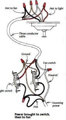 Wiring Diagram Ceiling Fan Light Remote Control