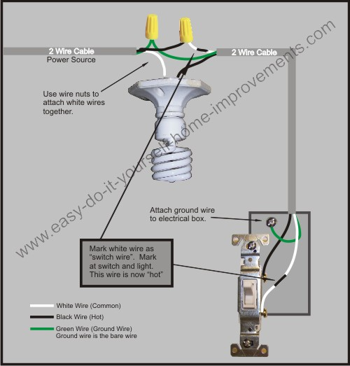 Wall And Ceiling Light Wiring : Wall light switch wiring Warisan Lighting