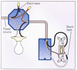 wiring wall lights diagram wiring diagrams and schematics how to wire a light switch wiring diagram