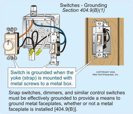 Basic Electrical Wiring On Walls