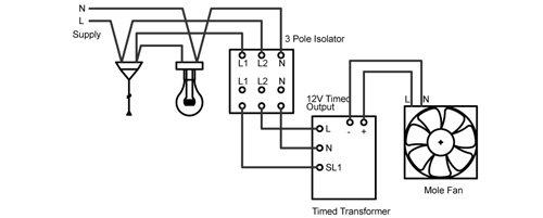 wall light timer switch