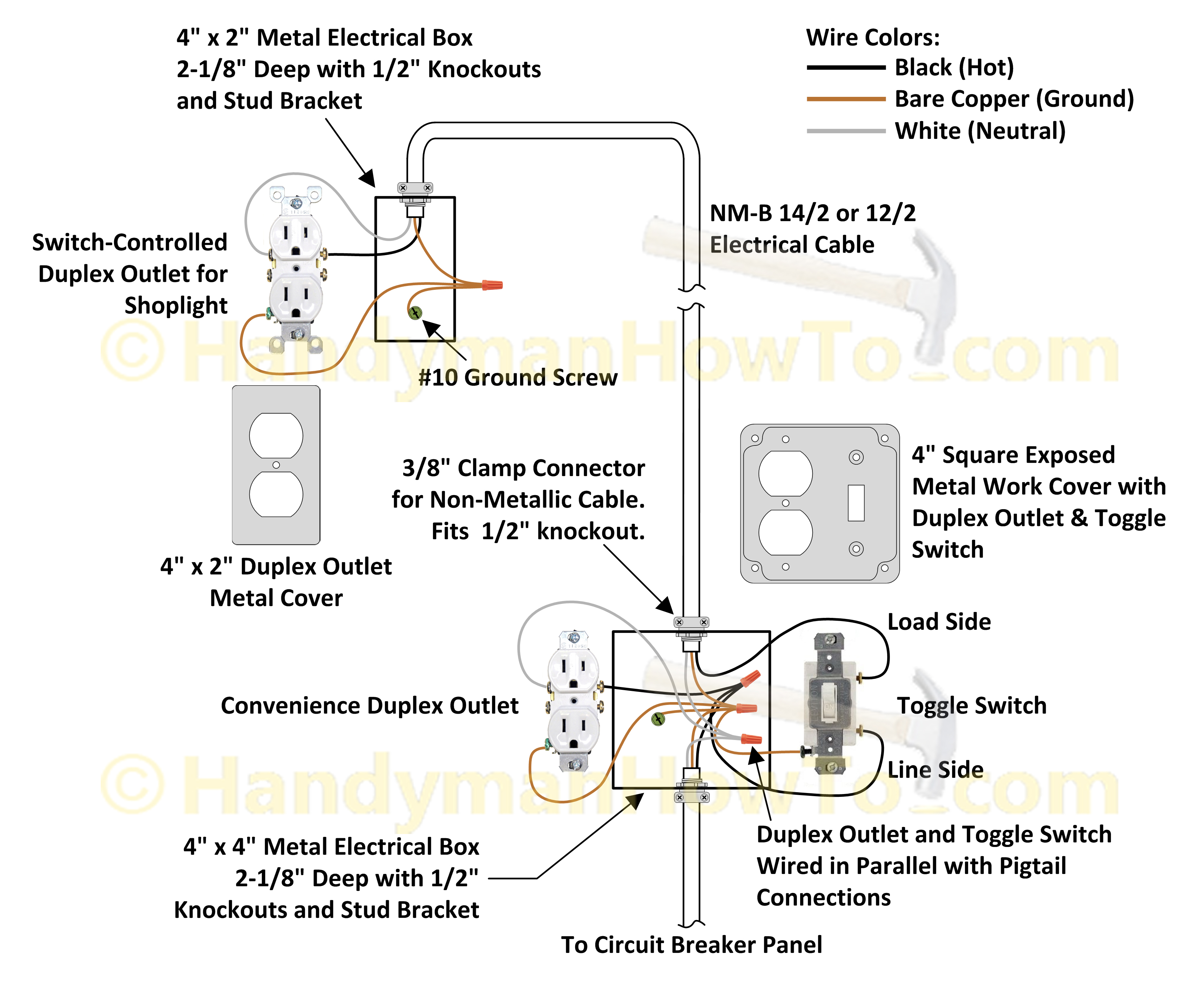 wiring diagram 250v outlet wiring image wiring diagram wiring 250v receptacle kubota generator wiring diagrams gfci on wiring diagram 250v outlet