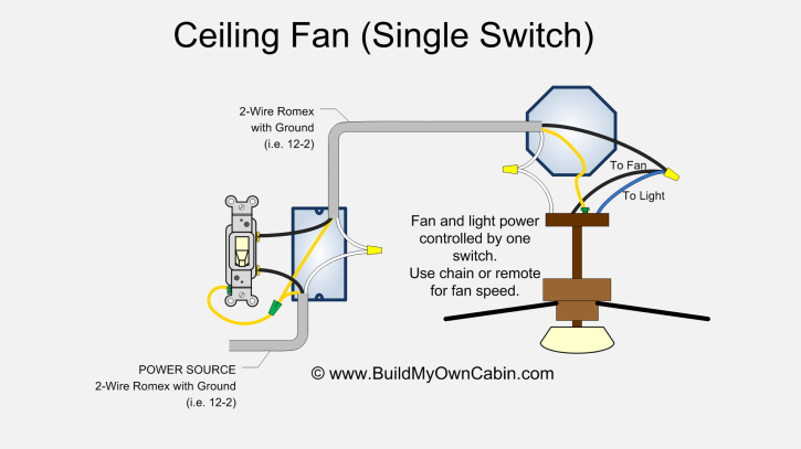 Ceiling Fan Pull Chain Light Switch Wiring Diagram – Light Pull Switch Wiring Diagram