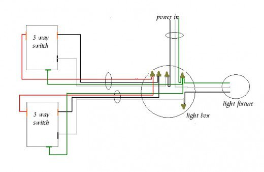 wiring up a dimmer switch australia  wiring diagram, house wiring