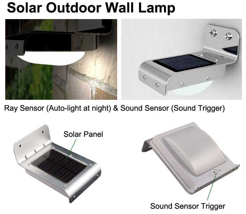 wall solar lights outdoor photo - 5