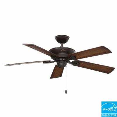 wet ceiling fans photo - 5