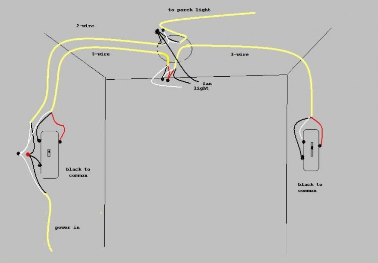 wiring ceiling fans 10 stay safe while wiring ceiling fans warisan lighting 3 way ceiling fan switch wiring diagram at gsmx.co