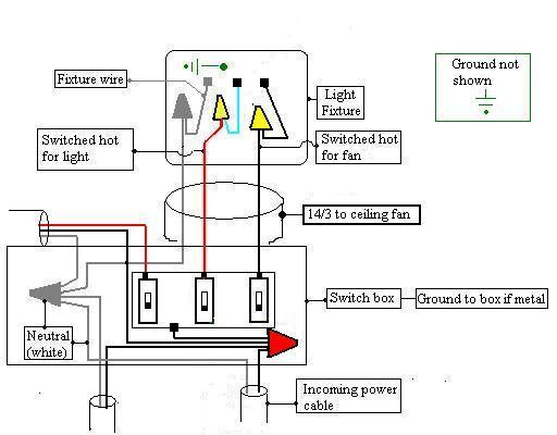 wiring diagram further 120v reversing motor on with 3 Speed Fan Switch Wiring Diagram 4 Wires on Weg Motor Wiring Diagram 75 Hp in addition Siemens Motor Starter Wiring Diagram also 3 Speed Fan Switch Wiring Diagram 4 Wires furthermore Reversing Motor Diagram besides 120v Dc Supply Schematic.