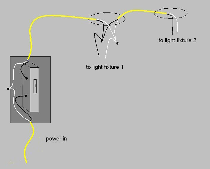 porch light wiring diagrams schema wiring diagram rh 11 jdea raphaela knipp de