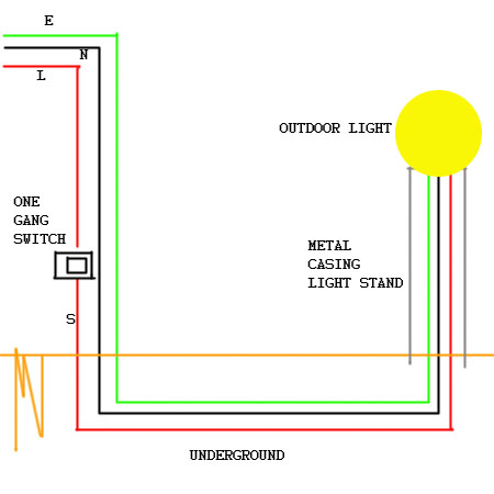 post light wiring diagram wiring diagram ops Outdoor Lamp Post Wiring-Diagram