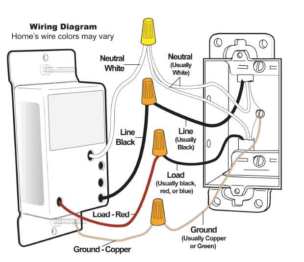 Wiring Wall Lights on wiring diagram for outlet and switch